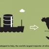 Le adulterazioni dell'olio